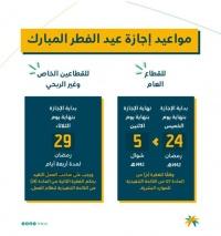 عاجل وزارة التنمية تحدد موعد إجازة العيد للقطاعين العام والخاص