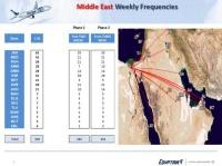 مصر للطيران تستأنف التحليق 91 رحلة أسبوعية إلى السعودية