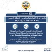 الحكومة تقرر تطبيق المرحلة الرابعة من خطة العودة للحياة الطبيعية يوم 18 أغسطس فتح الصالونات ومحلات الحلاقة والخياطة