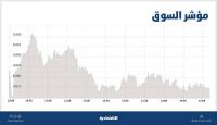 الأسهم السعودية تتراجع للجلسة الثانية بضغط معظم القطاعات والسيولة تهبط إلى 8 2 مليار ريال