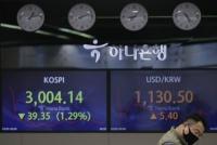 ارتفاع عوائد الخزانة الأمريكية يكبد الأسهم العالمية خسائر 4 تريليونات دولار