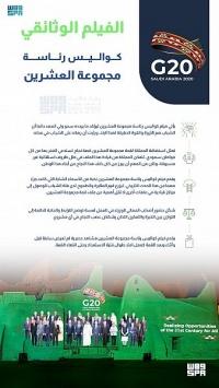 إطلاق فيلم وثائقي بعنوان كواليس رئاسة مجموعة العشرين على قناة العربية الجمعة